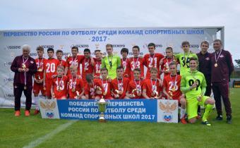 Команды - призеры